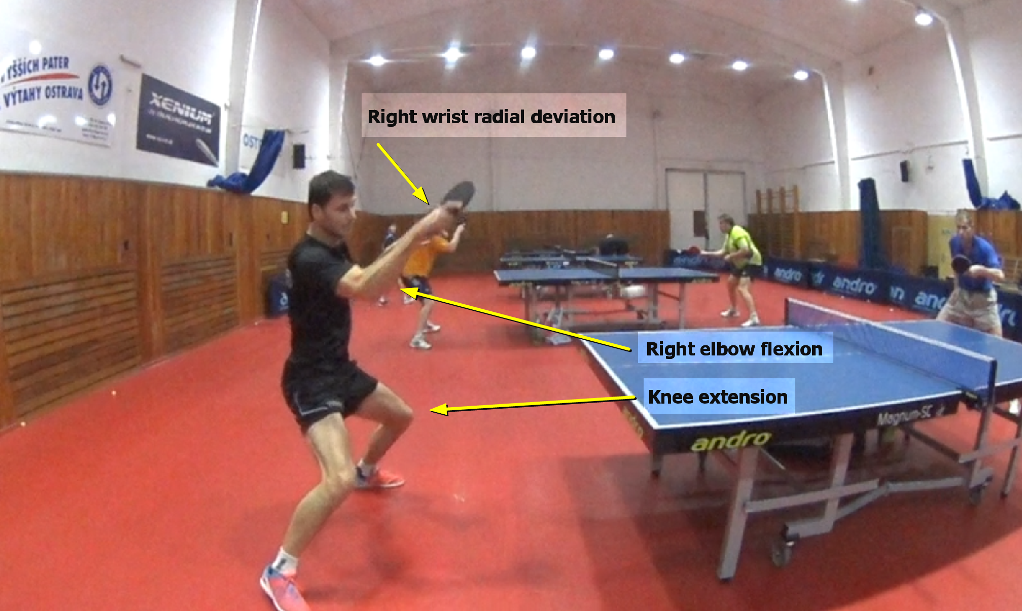 Follow-Through – Forehand Analysis